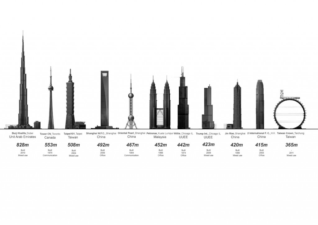 GilBartolome Taiwan Tower 10